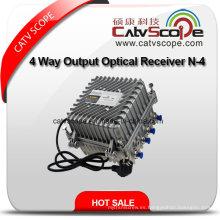 Receptor óptico N-4 con salida de 4 vías 1 GHz / Nodo óptico de fibra óptica con AGC