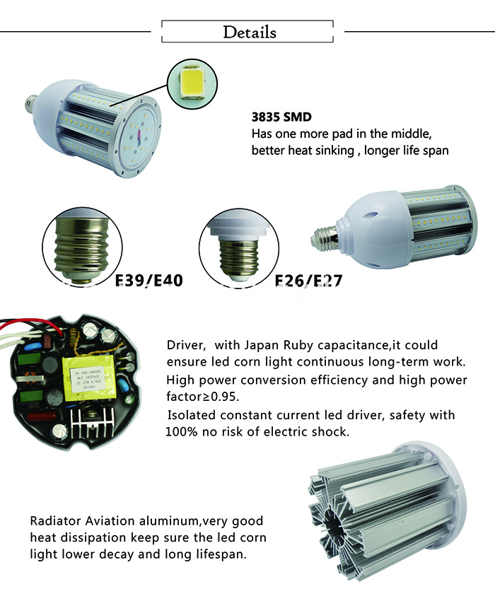 detailed of led corn light