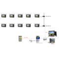 IP Gate Intercom System