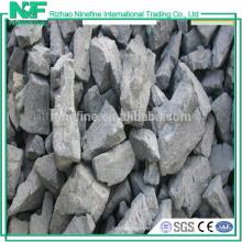 Producción de acero Producción de coque metalúrgico