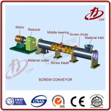 Bulk Material Transport Schraube Maschine