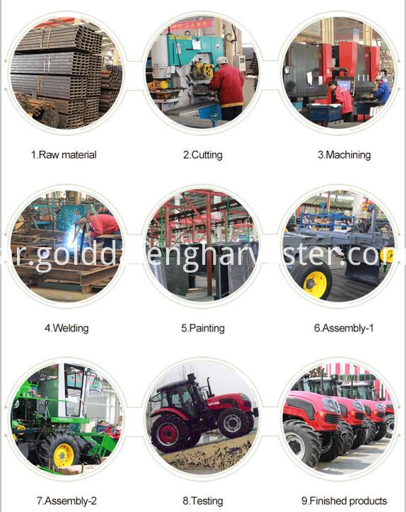 Agriculture equipment rice combine harvester for wheat -product line