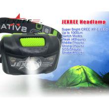 LED-Scheinwerfer mit hochelastischem, atmungsaktivem Gürtel