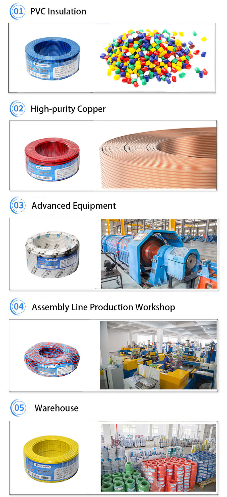 Details for Eletrical Wire