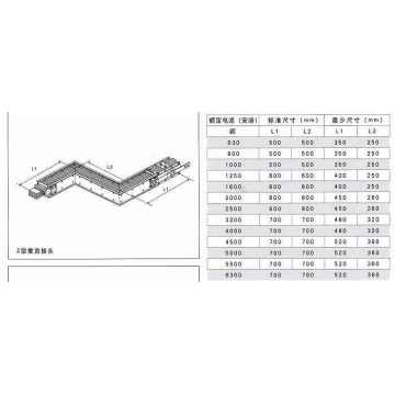 Cureved busbar and elbow