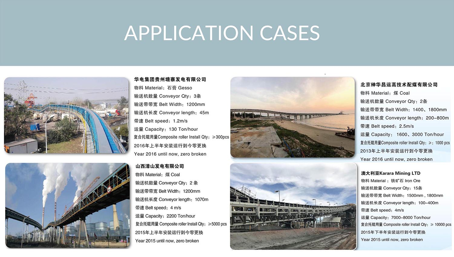 application cases