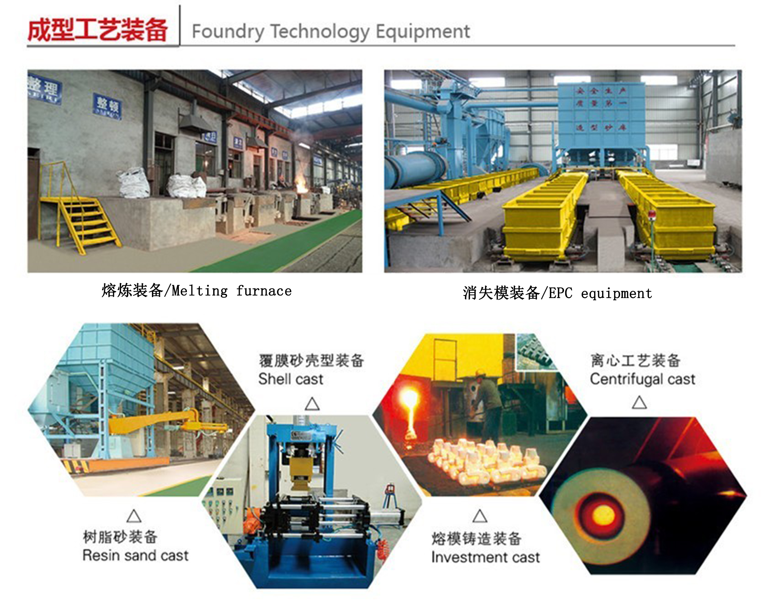 1 Foundry Technology Equipment