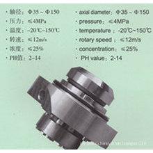 Механические уплотнения для канализации (Hz3)