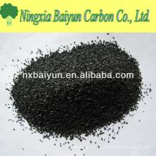 Alumina fundida preta para papel de areia
