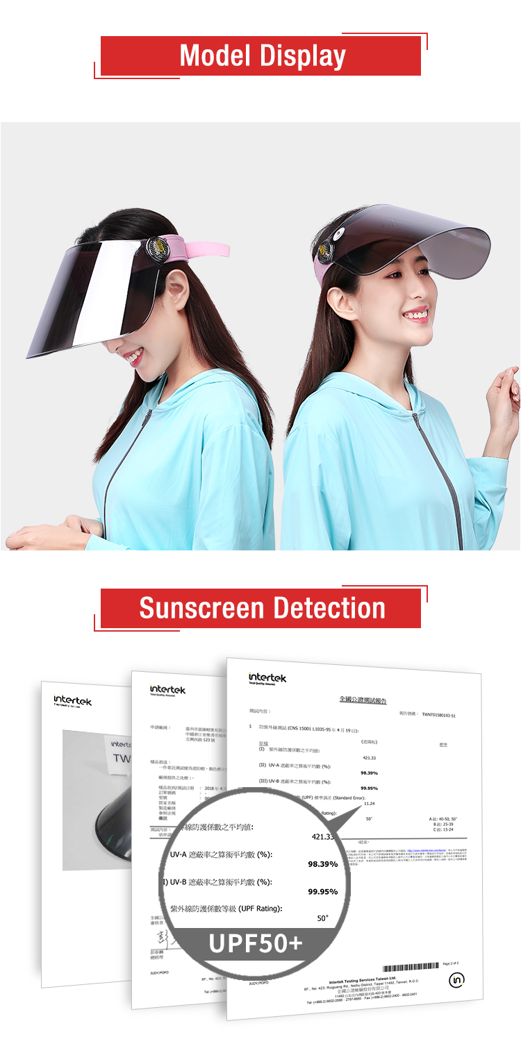 Brown Lens Transparent Plastic Sun Visor Cap Women Hat