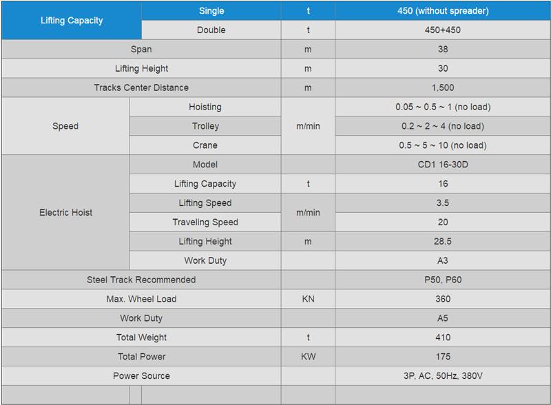 beam-lifter-data