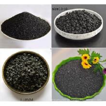 Cargador de Nitrógeno Carbono más bajo GPC