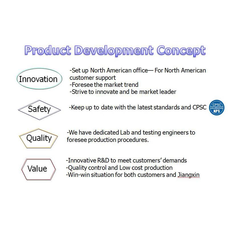 Product Development Concept
