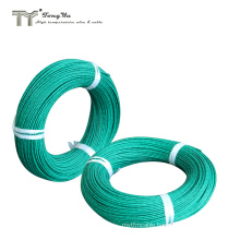 Free sample hot sales 15 mm copper wire for sales