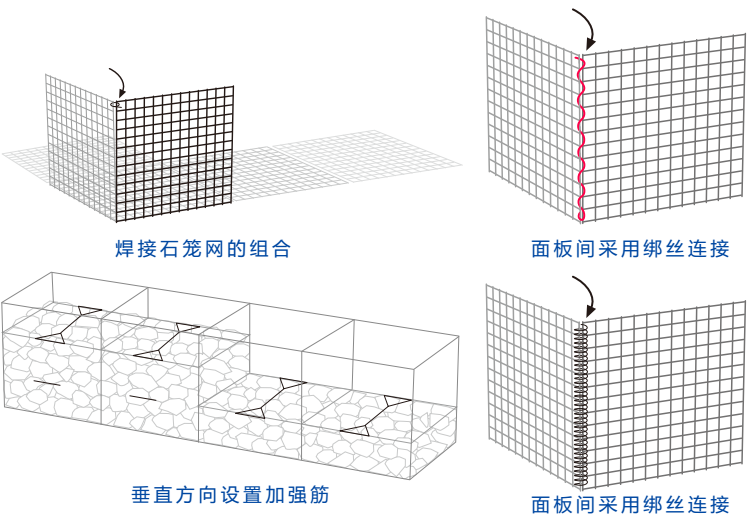 rock fall protection&gabion box-40