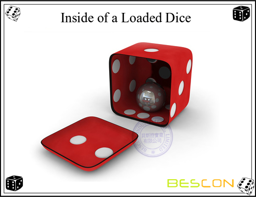 inside of a loaded dice