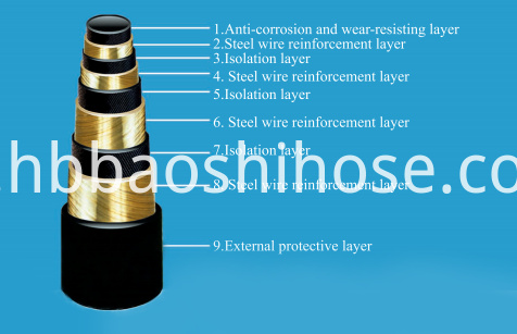 Offshore Transmission Hose