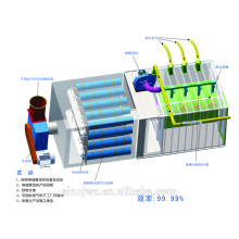 high efficience drum filter system for soft disposable products, textiles, plastic, fiberglass, and paper product