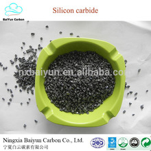 competitive price of silicon carbide for abrasive and refractory carborundum, SiC