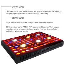 Les meilleures LED à spectre complet élèvent la lumière IR UV