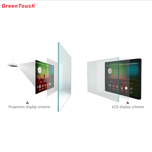 50 Inch Capacitive Touch Foil Technology Film Interaktif