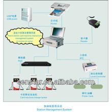 топливо управления АЗС программного обеспечения хорошей цене, высокие технологии, лучшие продажи топлива контроля программного обеспечения