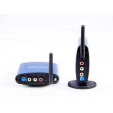 5.8GHz Wireless AV Extender with IR Return