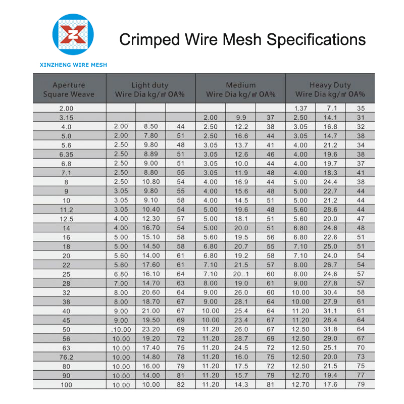 Crimped Wire Net Specifications