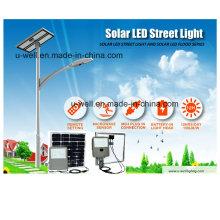 Luz de calle solar de Shenzhen Ce LED de la venta caliente con poder 20W