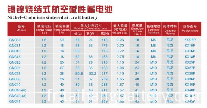nicd sintered type aircraft battery parameter1