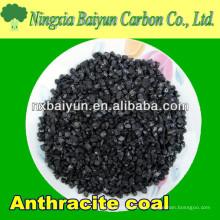 Especificación para carbón de antracita con bajo contenido de cenizas