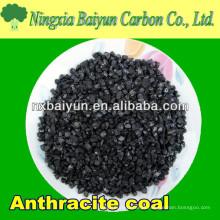 Especificação para baixo teor de cinzas carvão antracite