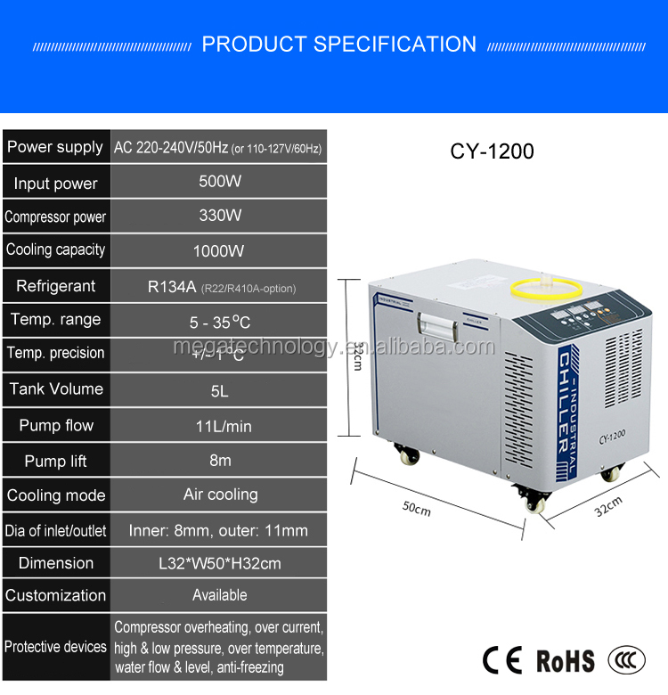 CY-1200 0.3HP 1000W High efficiency cooling water chiller industrial cooler machine