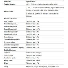 N ° CAS 96829-58-2 Perte de poids Synthèse Orlistat
