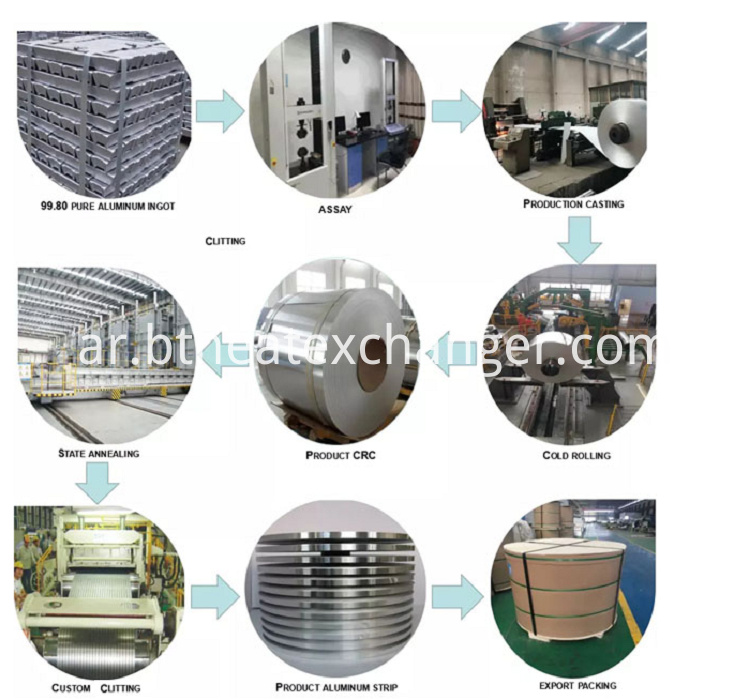 Aluminum Foil Production Process
