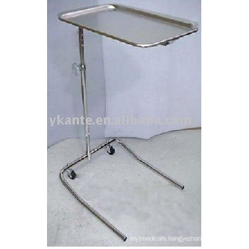 metidal mayo table