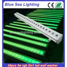 24x3w rgb 3in1led настенные светильники Светодиодные настенные светильники