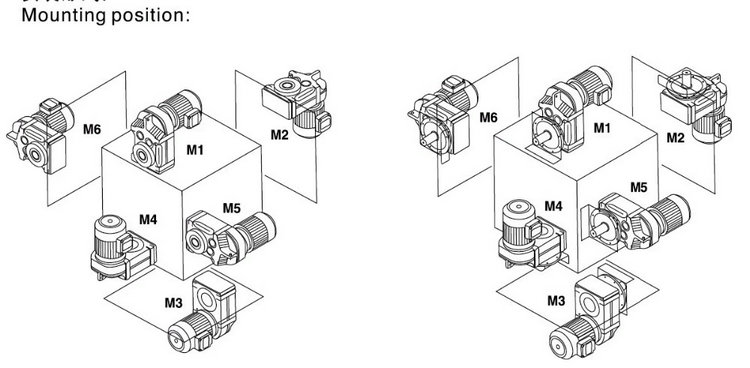 F Parallel shaft helical gear motor for Cranes in Lifting Transportation Industry