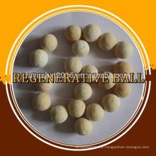 Ceramic Regenerative Ball for Hot Blast Stove