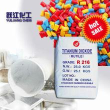 Produce Good and Cheap Rutile Titanium Dioxide R216 as Tiona Rcl69