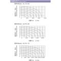 ESP neumática 4L series 5/2 vías push pull válvulas