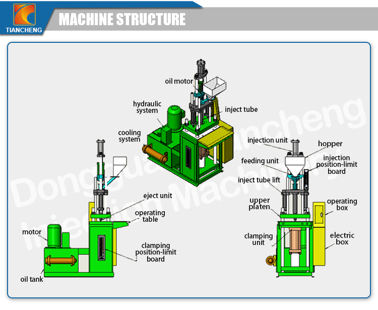 Standard Vertical Injection Molding type machine structure