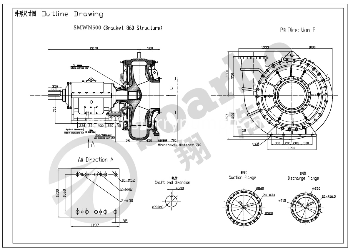 SMWN500(bracket860 structure)outline drawing