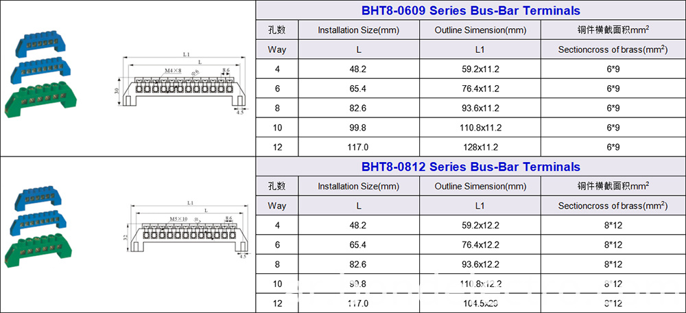 BHT8-0609+0812 Parameters Natural-bus-bar-terminals