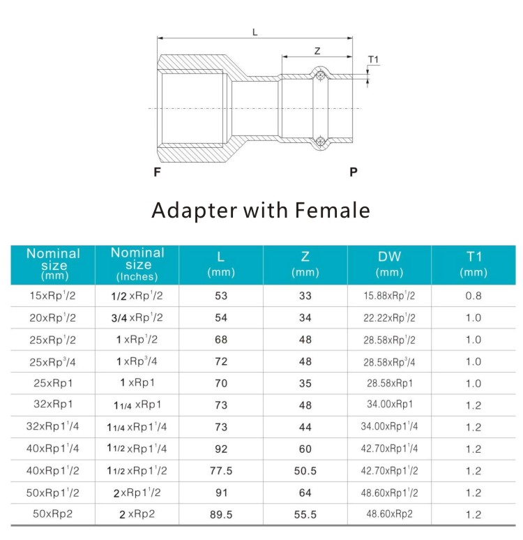 adapter with female