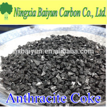 Anthracite-Filter-Metallurgical-Coke anthracite price
