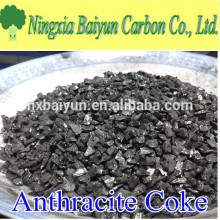 Preço antracita-filtro-metalúrgico-coque antracite