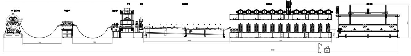 Guardrail Roll forming line layout