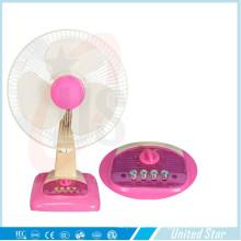 12V Электрический Солнечная DC вентилятор (USDF-604) с CE/RoHS сертификат