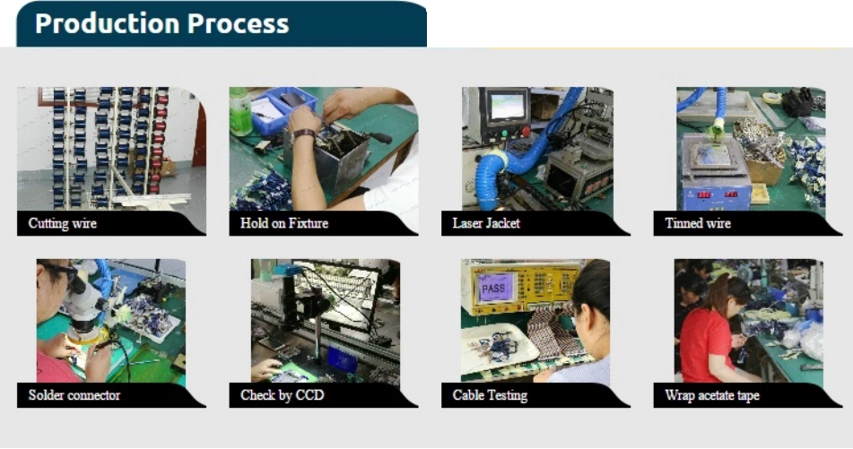 Cable Production Process